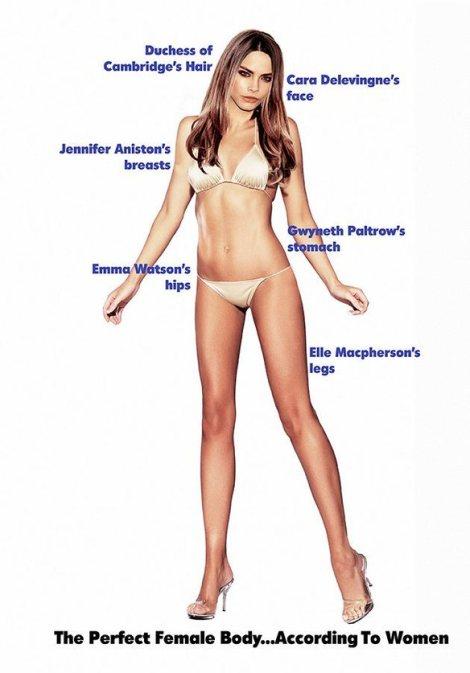 Cabello de Kate Midelton, rostro de Cara Delevigne, pecho de Jennifer Aniston, vientre de Gwyneth Paltrow, caderas de Emma Watson y piernas de Elle Macpherson